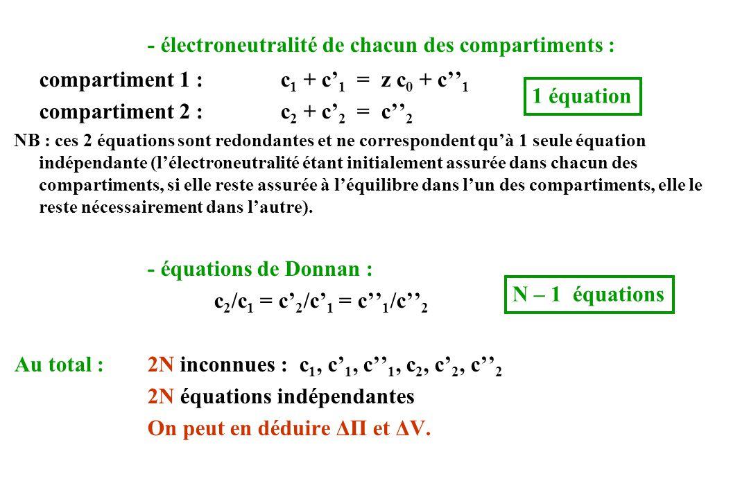 - électroneutralité de chacun des compartiments : compartiment 1 :c 1 + c 1 = z c 0 + c 1 compartiment 2 :c 2 + c 2 = c 2 NB : ces 2 équations sont re