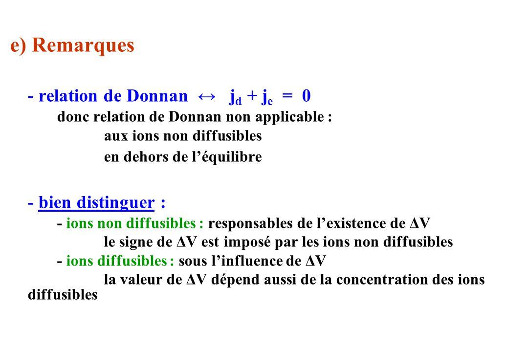 e) Remarques - relation de Donnan j d + j e = 0 donc relation de Donnan non applicable : aux ions non diffusibles en dehors de léquilibre - bien disti