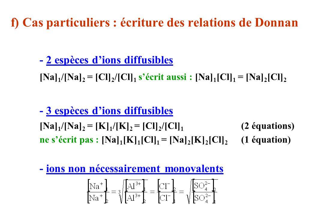 f) Cas particuliers : écriture des relations de Donnan - 2 espèces dions diffusibles [Na] 1 /[Na] 2 = [Cl] 2 /[Cl] 1 sécrit aussi : [Na] 1 [Cl] 1 = [N