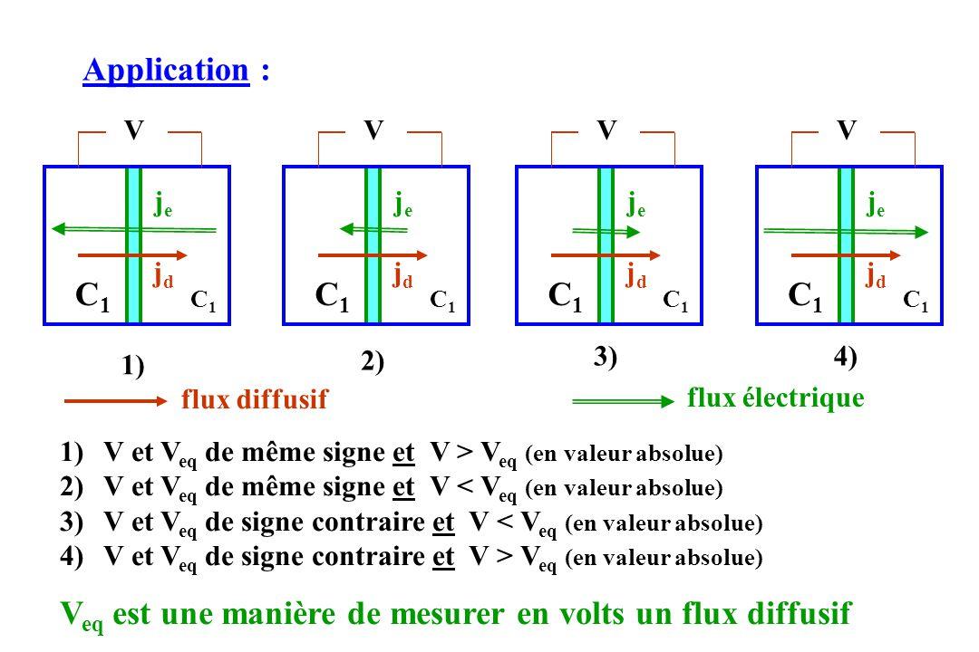 Application : C1C1 C1C1 jeje jdjd V C1C1 C1C1 jeje jdjd V C1C1 C1C1 jeje jdjd V C1C1 C1C1 jeje jdjd V 1)V et V eq de même signe et V > V eq (en valeur