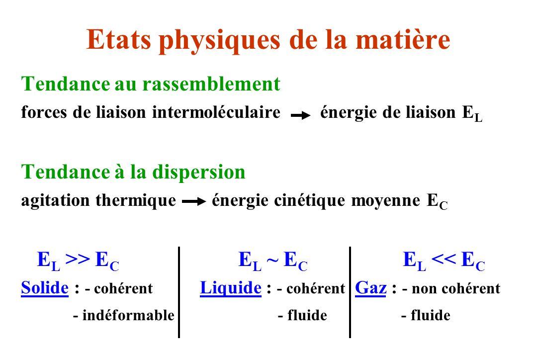 Etats physiques de la matière Tendance au rassemblement forces de liaison intermoléculaire énergie de liaison E L Tendance à la dispersion agitation t