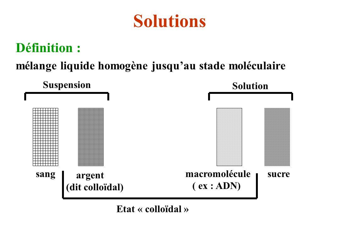 Solutions Définition : mélange liquide homogène jusquau stade moléculaire Suspension Solution sang argent (dit colloïdal) macromolécule ( ex : ADN) su