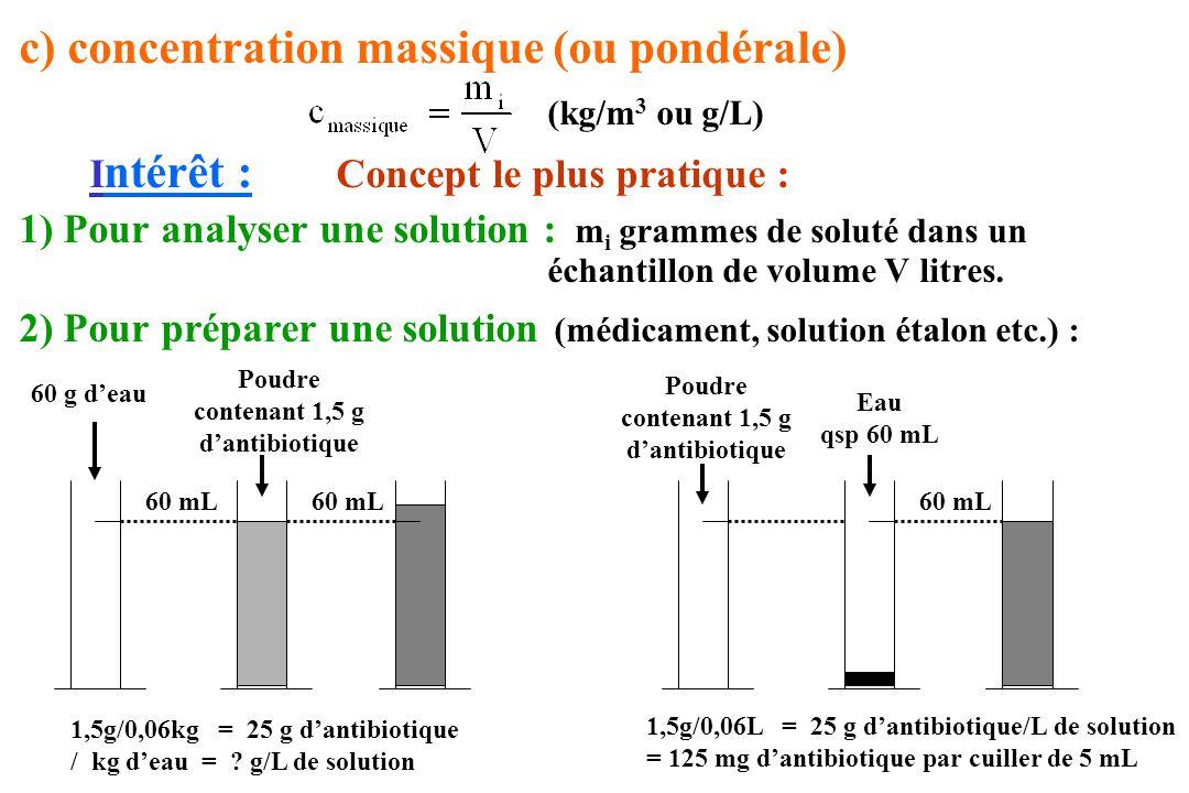 c) concentration massique (ou pondérale) (kg/m 3 ou g/L) I ntérêt : Concept le plus pratique : 1) Pour analyser une solution : m i grammes de soluté d