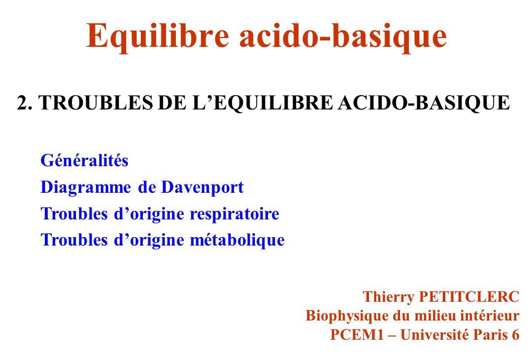 a) Acidose respiratoire aiguë acidose respiratoire pure concentration en acides fixes normale on est sur la DNE Acidose Alcalose N [HCO 3 - ] mmol/L P CO2 = 40 mmHg 55 mmHg 30 mmHg 24 7,40pH Alc resp aiguë Ac resp Nl 90 mmHg 40 mmHg 15 mmHg 24 20 16 [HCO 3 - ] mmol/L pH 7,407,60 7,10 Acidoses respiratoires : diagramme de Davenport 7,20