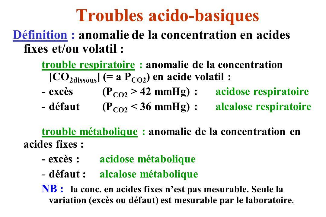 Définition : anomalie de la concentration en acides fixes et/ou volatil : trouble respiratoire : anomalie de la concentration [CO 2dissous ] (= a P CO2 ) en acide volatil : -excès (P CO2 > 42 mmHg) :acidose respiratoire -défaut (P CO2 < 36 mmHg) :alcalose respiratoire trouble métabolique : anomalie de la concentration en acides fixes : - excès :acidose métabolique -défaut :alcalose métabolique NB : la conc.