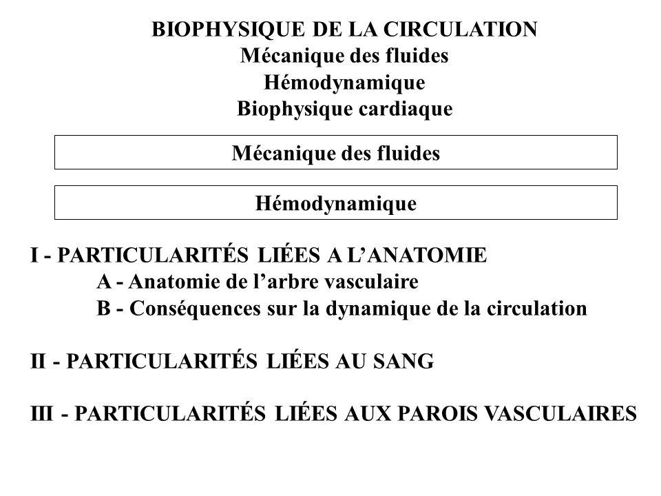 BIOPHYSIQUE DE LA CIRCULATION Mécanique des fluides Hémodynamique Biophysique cardiaque Hémodynamique Mécanique des fluides I - PARTICULARITÉS LIÉES A