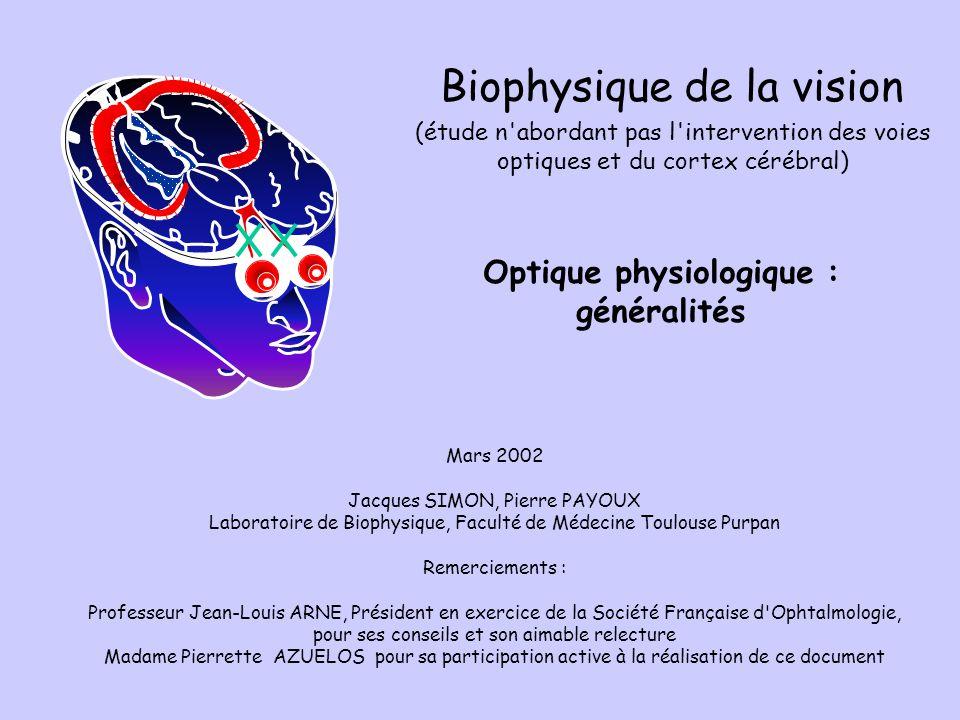 Optique physiologique : généralités Mars 2002 Jacques SIMON, Pierre PAYOUX Laboratoire de Biophysique, Faculté de Médecine Toulouse Purpan Remerciemen