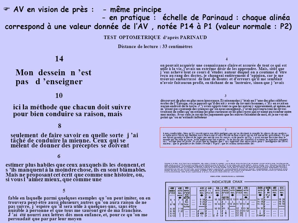 AV en vision de près :- même principe - en pratique : échelle de Parinaud : chaque alinéa correspond à une valeur donnée de lAV, notée P14 à P1 (valeu