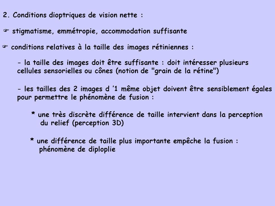 2. Conditions dioptriques de vision nette : stigmatisme, emmétropie, accommodation suffisante conditions relatives à la taille des images rétiniennes