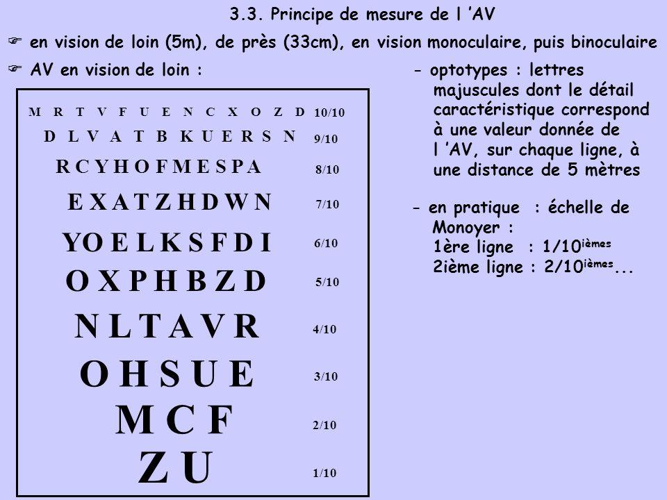 3.3. Principe de mesure de l AV en vision de loin (5m), de près (33cm), en vision monoculaire, puis binoculaire AV en vision de loin :- optotypes : le