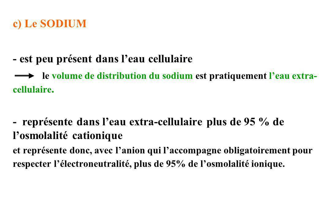 c) Le SODIUM - est peu présent dans leau cellulaire le volume de distribution du sodium est pratiquement leau extra- cellulaire. - représente dans lea