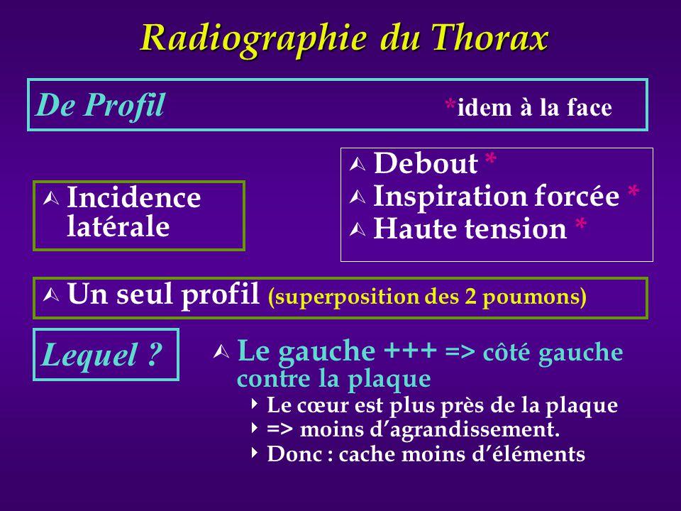 Radiographie du Thorax Ù Debout * Ù Inspiration forcée * Ù Haute tension * De Profil *idem à la face Ù Un seul profil (superposition des 2 poumons) Ù