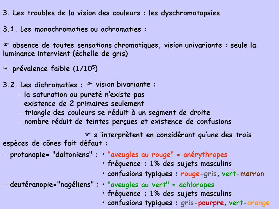 3. Les troubles de la vision des couleurs : les dyschromatopsies 3.1. Les monochromaties ou achromaties : absence de toutes sensations chromatiques, v