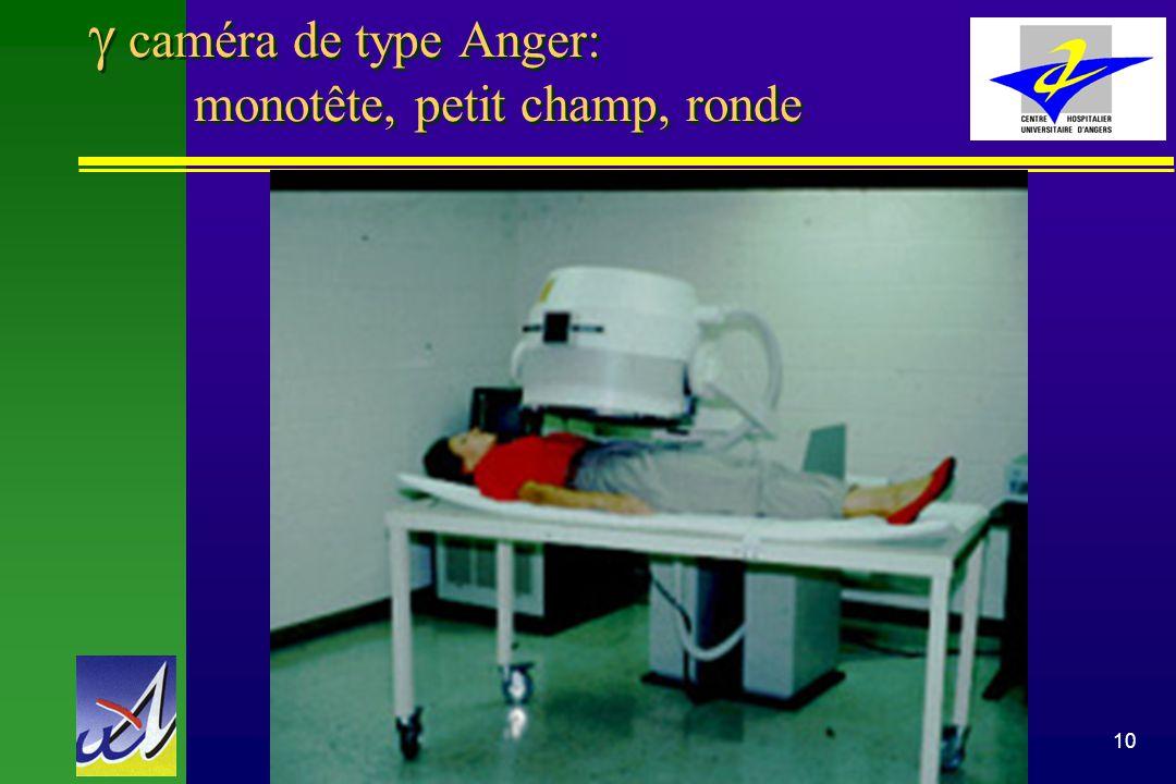 Benoit Denizot Médecine Nucléaire CHU Angers10 caméra de type Anger: monotête, petit champ, ronde