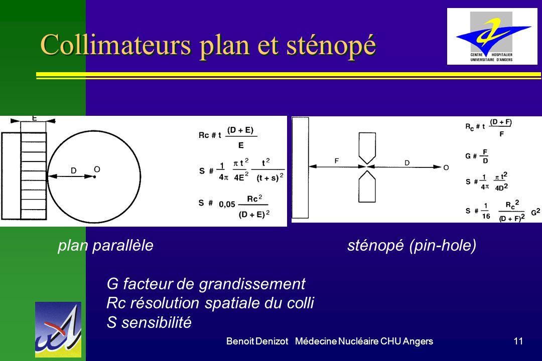 Benoit Denizot Médecine Nucléaire CHU Angers11 Collimateurs plan et sténopé plan parallèlesténopé (pin-hole) G facteur de grandissement Rc résolution