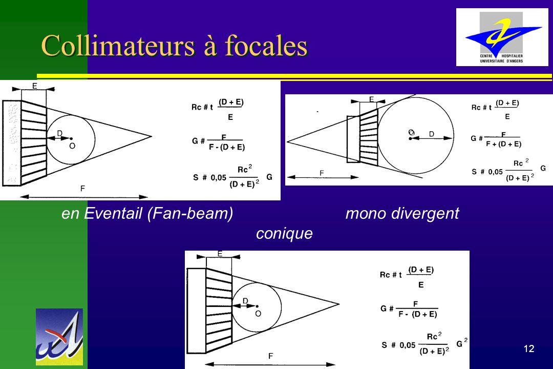 Benoit Denizot Médecine Nucléaire CHU Angers12 Collimateurs à focales en Eventail (Fan-beam) mono divergent conique