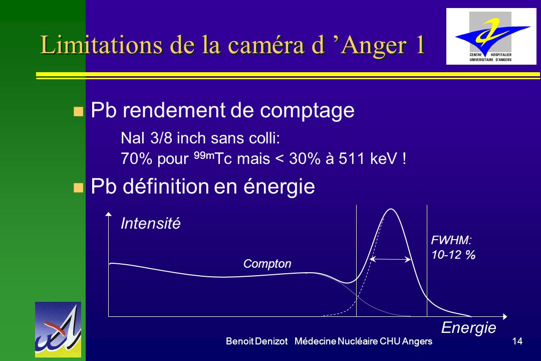 Benoit Denizot Médecine Nucléaire CHU Angers14 Limitations de la caméra d Anger 1 n Pb rendement de comptage NaI 3/8 inch sans colli: 70% pour 99m Tc