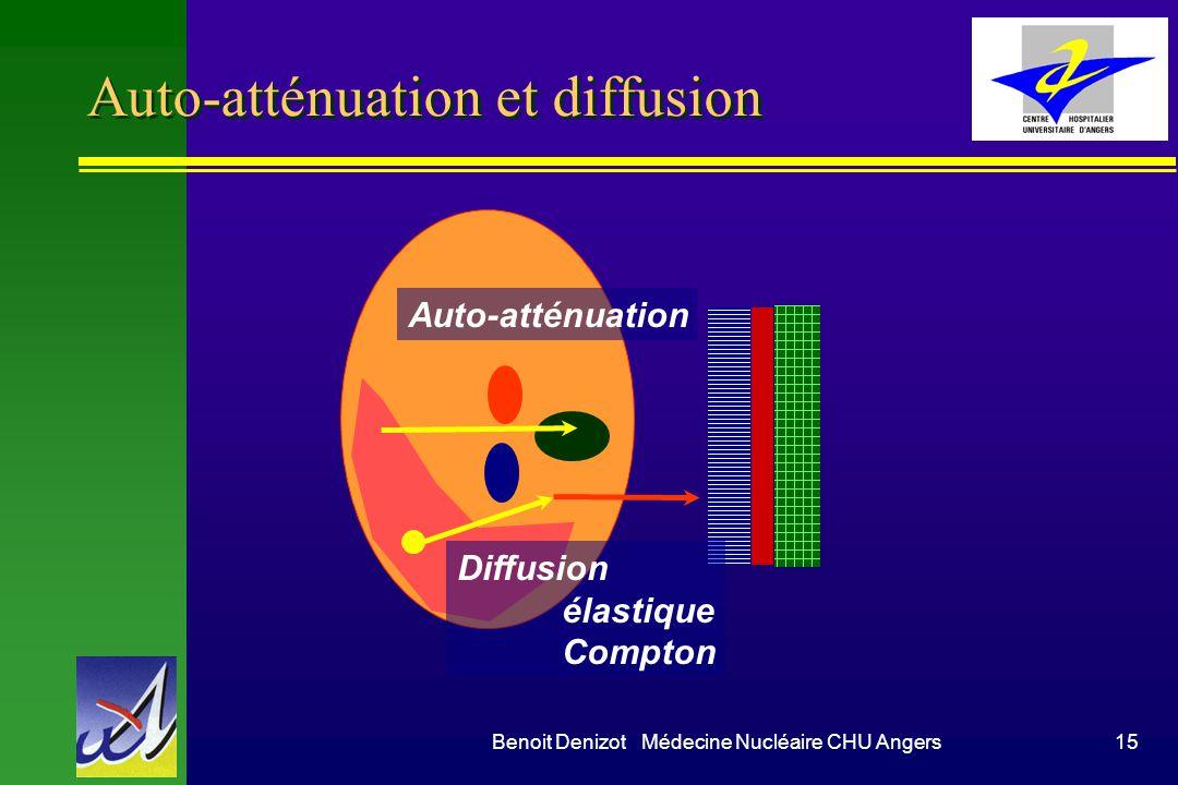 Benoit Denizot Médecine Nucléaire CHU Angers15 Auto-atténuation et diffusion Auto-atténuation Diffusion élastique Compton