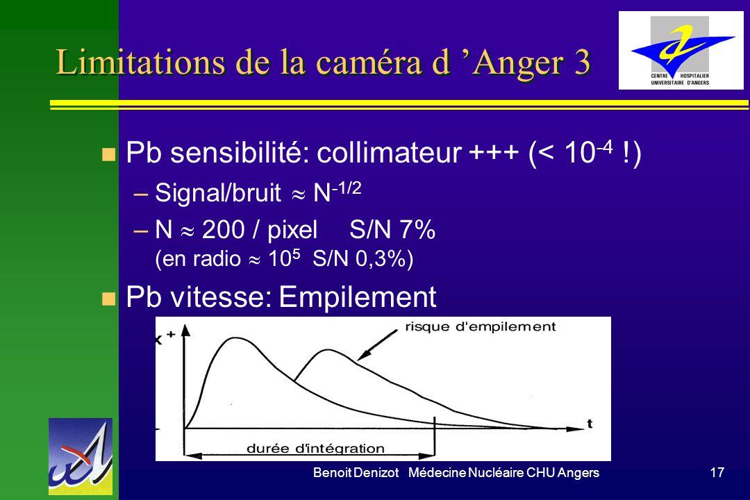 Benoit Denizot Médecine Nucléaire CHU Angers17 Limitations de la caméra d Anger 3 n Pb sensibilité: collimateur +++ (< 10 -4 !) –Signal/bruit N -1/2 –