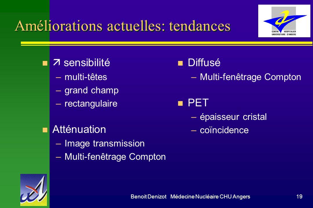 Benoit Denizot Médecine Nucléaire CHU Angers19 Améliorations actuelles: tendances n sensibilité –multi-têtes –grand champ –rectangulaire n Atténuation