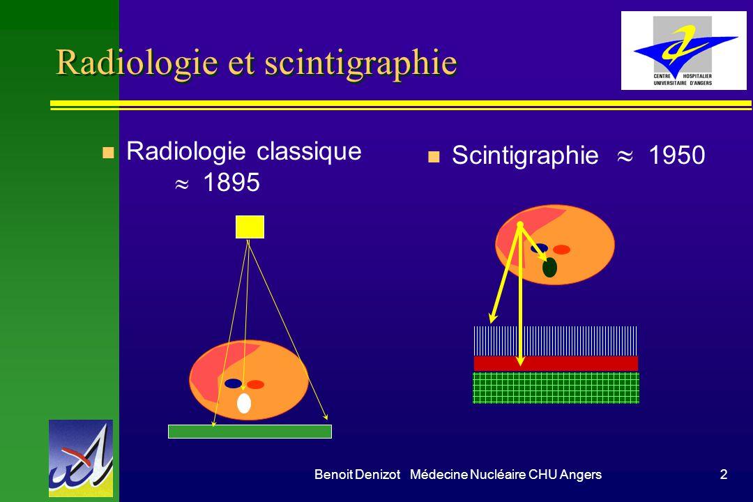 Benoit Denizot Médecine Nucléaire CHU Angers2 Radiologie et scintigraphie Radiologie classique 1895 Scintigraphie 1950