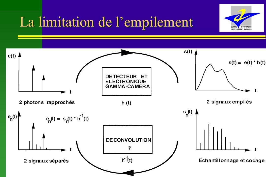 Benoit Denizot Médecine Nucléaire CHU Angers20 La limitation de lempilement
