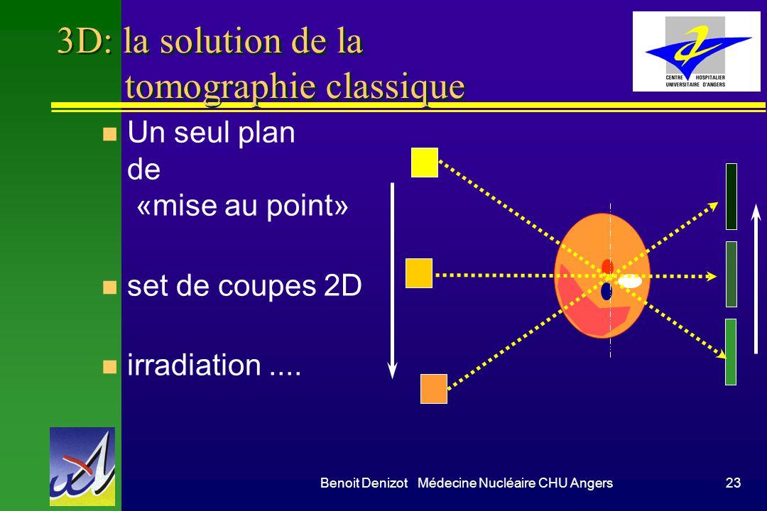 Benoit Denizot Médecine Nucléaire CHU Angers23 3D: la solution de la tomographie classique n Un seul plan de «mise au point» n set de coupes 2D n irra