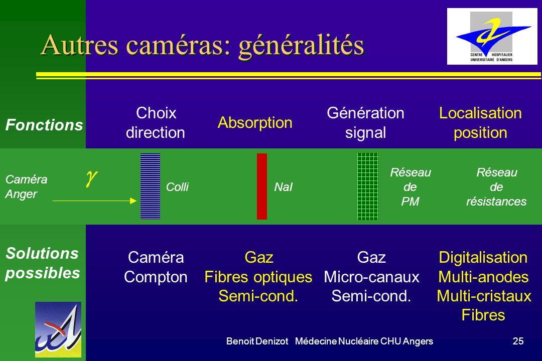 Benoit Denizot Médecine Nucléaire CHU Angers25 Autres caméras: généralités Fonctions Solutions possibles Choix direction Absorption Génération signal