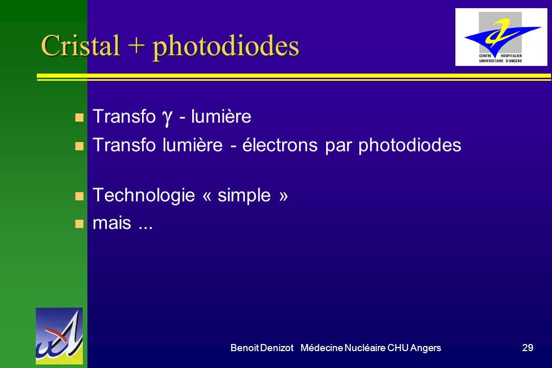 Benoit Denizot Médecine Nucléaire CHU Angers29 Cristal + photodiodes n Transfo - lumière n Transfo lumière - électrons par photodiodes n Technologie «