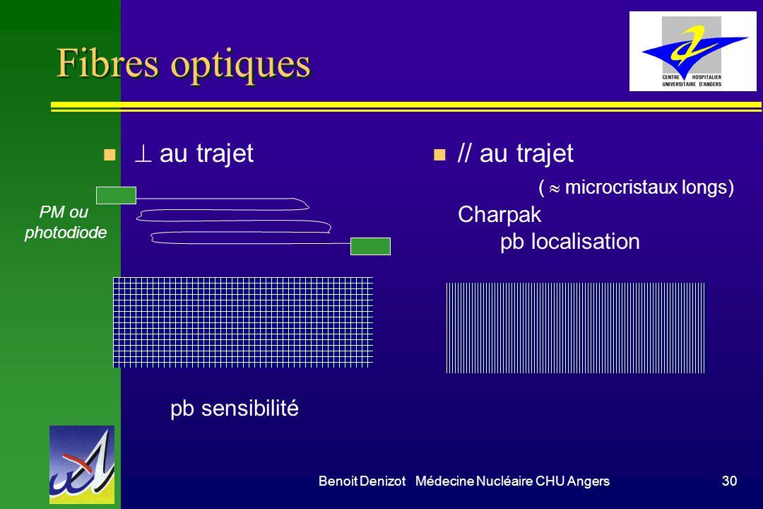 Benoit Denizot Médecine Nucléaire CHU Angers30 Fibres optiques n au trajet pb sensibilité n // au trajet ( microcristaux longs) Charpak pb localisatio