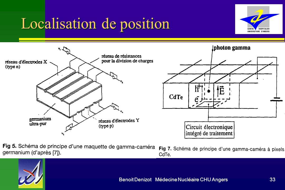 Benoit Denizot Médecine Nucléaire CHU Angers33 Localisation de position