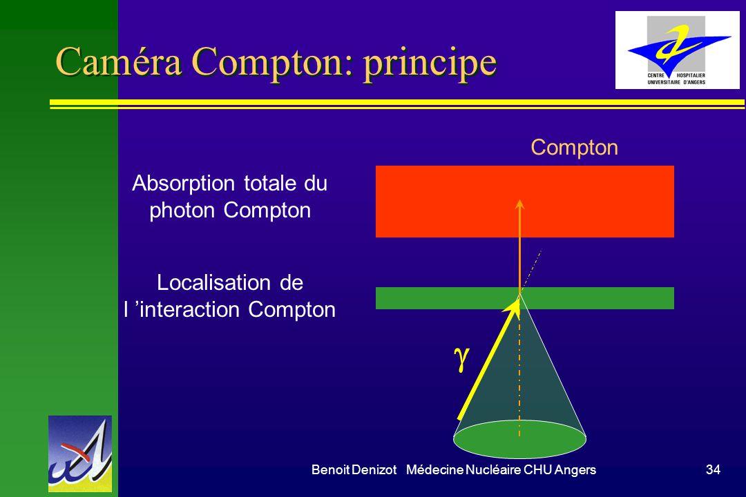 Benoit Denizot Médecine Nucléaire CHU Angers34 Caméra Compton: principe Localisation de l interaction Compton Absorption totale du photon Compton Comp