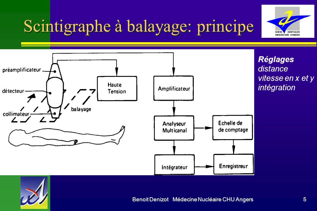 Benoit Denizot Médecine Nucléaire CHU Angers5 Scintigraphe à balayage: principe Réglages distance vitesse en x et y intégration