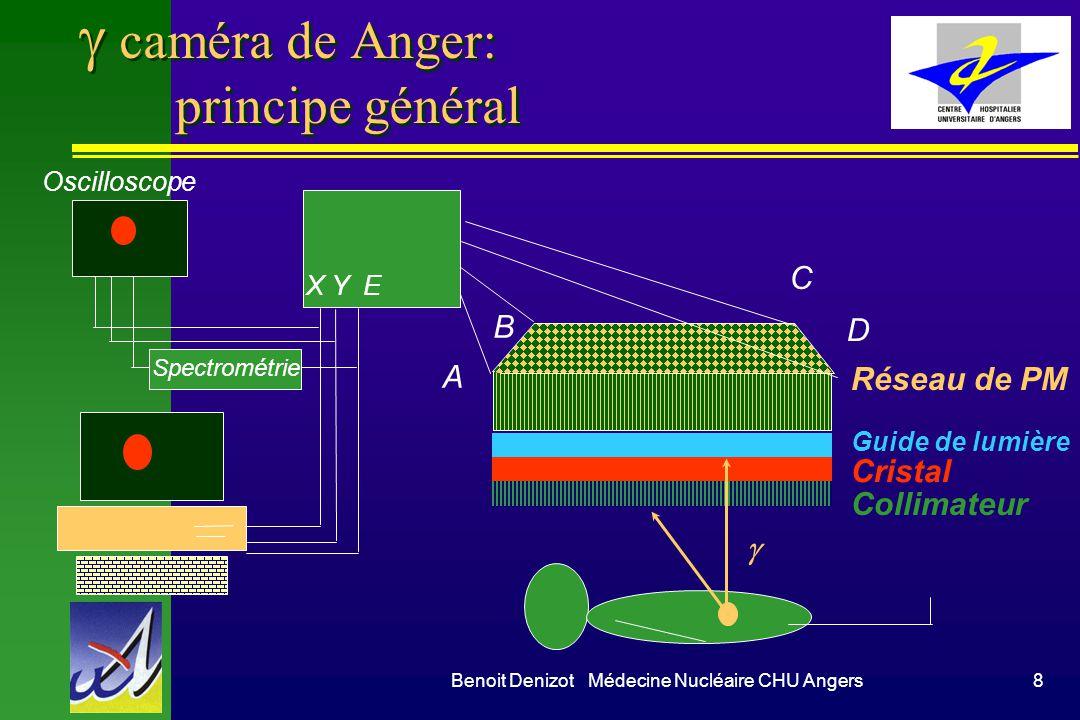 Benoit Denizot Médecine Nucléaire CHU Angers8 caméra de Anger: principe général D C B A Collimateur Cristal Guide de lumière Réseau de PM Spectrométri
