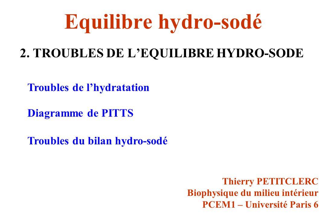 Déficit sodé (cf diagramme de PITTS) : La boucle de contrôle du bilan hydrique adapte le stock hydrique (légère diminution) de manière à corriger lhypo-osmolalité efficace et donc à normaliser lhydratation cellulaire.