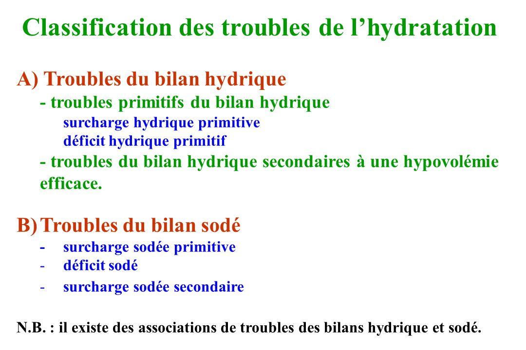 A) Troubles du bilan hydrique - troubles primitifs du bilan hydrique surcharge hydrique primitive déficit hydrique primitif - troubles du bilan hydriq