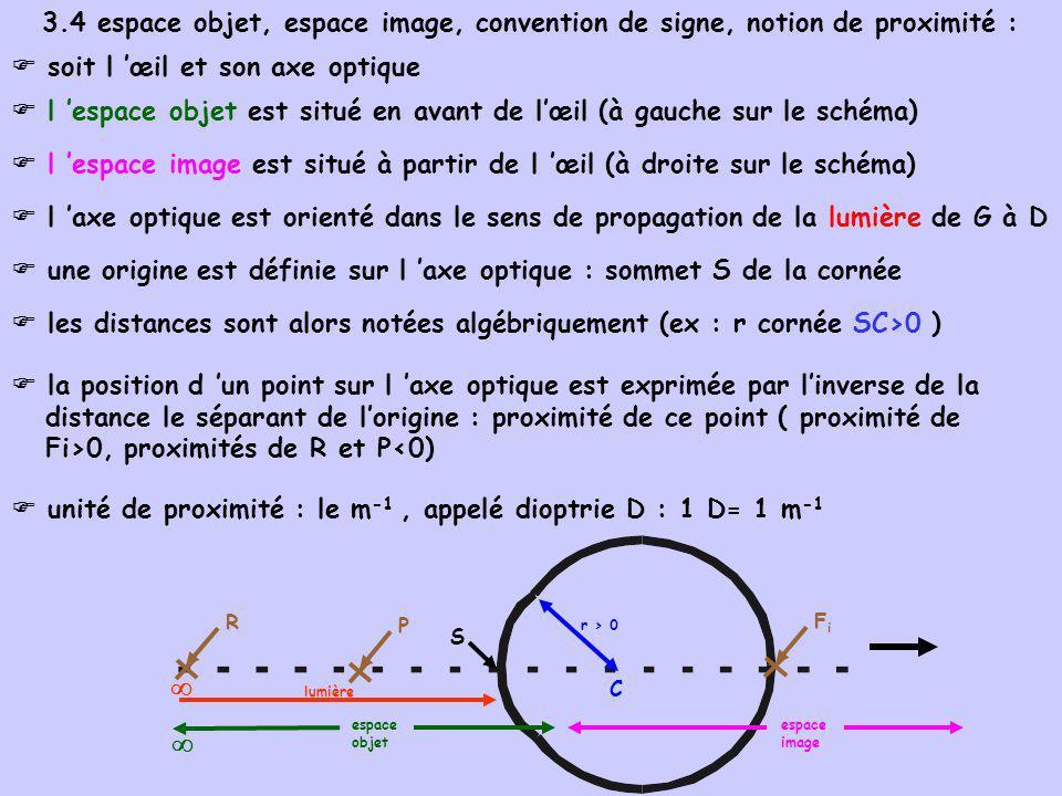 3.4 espace objet, espace image, convention de signe, notion de proximité : soit l œil et son axe optique espace image S r > 0 C FiFi R P espace objet