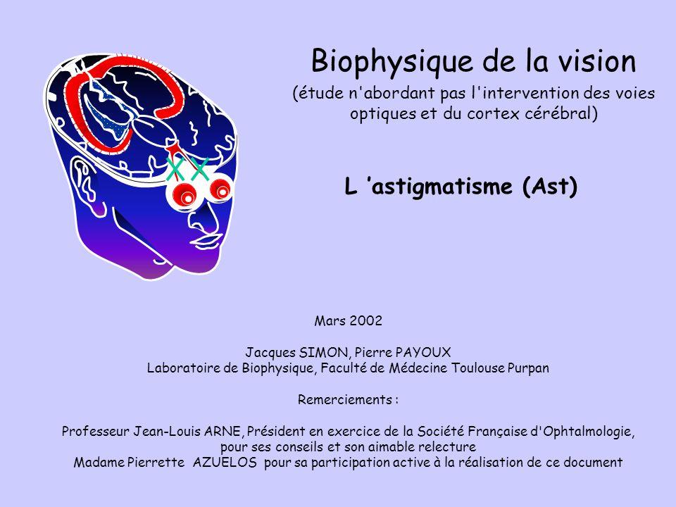 L astigmatisme (Ast) Mars 2002 Jacques SIMON, Pierre PAYOUX Laboratoire de Biophysique, Faculté de Médecine Toulouse Purpan Remerciements : Professeur