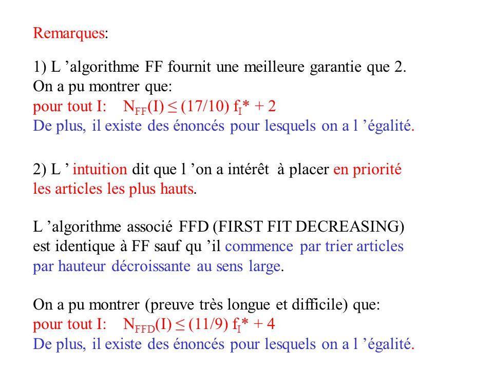 Remarques: 1) L algorithme FF fournit une meilleure garantie que 2. On a pu montrer que: pour tout I: N FF (I) (17/10) f I * + 2 De plus, il existe de