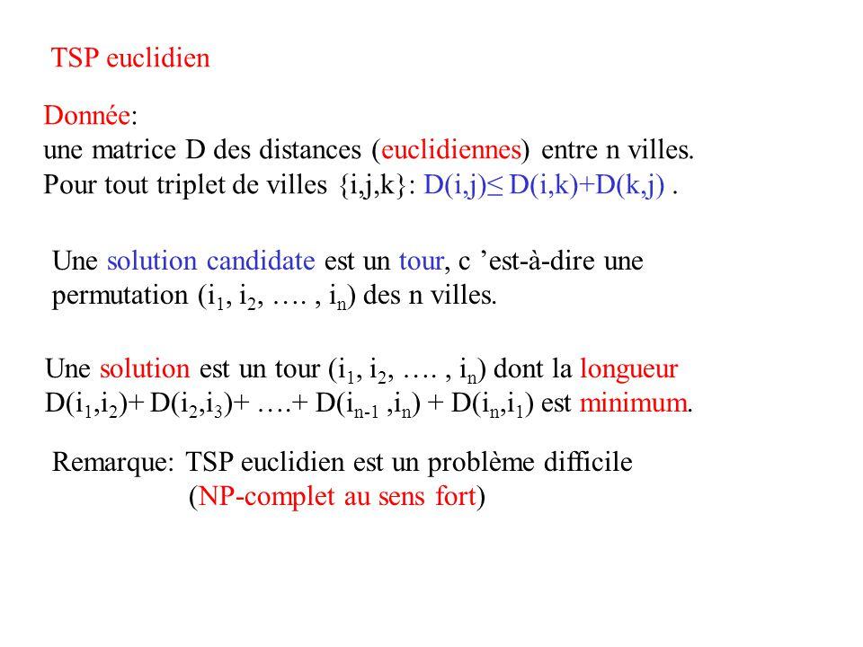 TSP euclidien Donnée: une matrice D des distances (euclidiennes) entre n villes. Pour tout triplet de villes {i,j,k}: D(i,j) D(i,k)+D(k,j). Une soluti