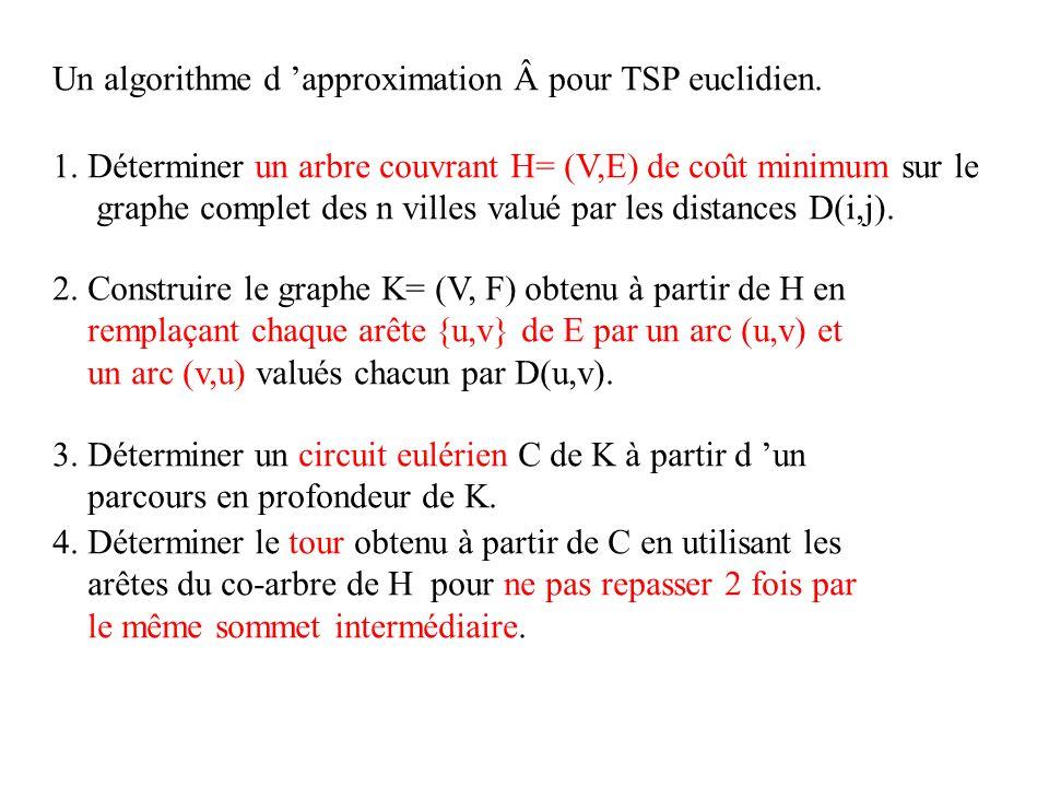 Un algorithme d approximation pour TSP euclidien. 1. Déterminer un arbre couvrant H= (V,E) de coût minimum sur le graphe complet des n villes valué