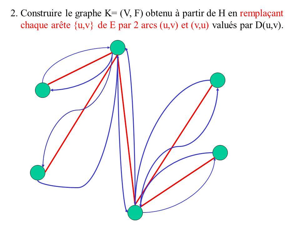 2. Construire le graphe K= (V, F) obtenu à partir de H en remplaçant chaque arête {u,v} de E par 2 arcs (u,v) et (v,u) valués par D(u,v).