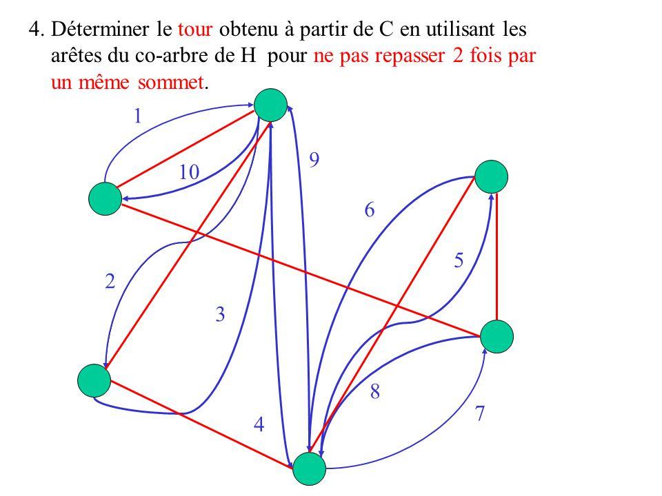 1 2 3 4 5 6 7 8 9 10 4. Déterminer le tour obtenu à partir de C en utilisant les arêtes du co-arbre de H pour ne pas repasser 2 fois par un même somme