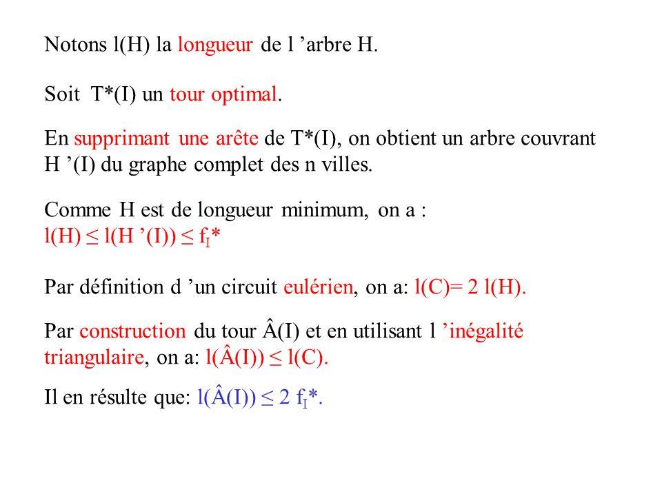 Notons l(H) la longueur de l arbre H. Soit T*(I) un tour optimal. En supprimant une arête de T*(I), on obtient un arbre couvrant H (I) du graphe compl
