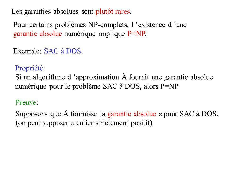 Les garanties absolues sont plutôt rares. Pour certains problèmes NP-complets, l existence d une garantie absolue numérique implique P=NP. Exemple: SA