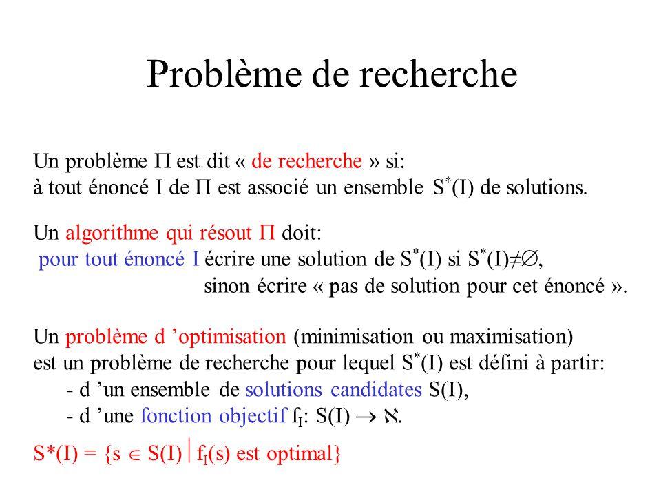 Problème de recherche Un problème est dit « de recherche » si: à tout énoncé I de est associé un ensemble S * (I) de solutions. Un algorithme qui réso