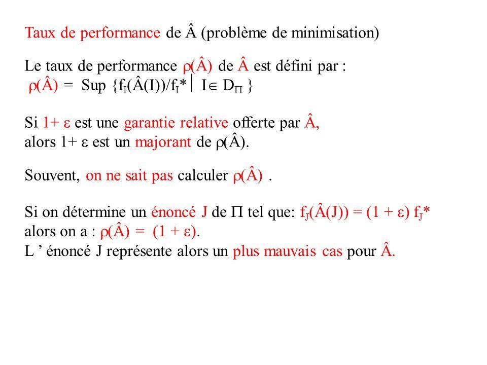 Taux de performance de (problème de minimisation) Si on détermine un énoncé J de tel que: f J (Â(J)) = (1 + ) f J * alors on a : (Â) = (1 + ). L éno