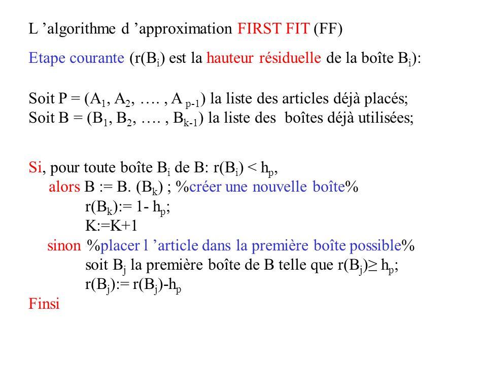 L algorithme d approximation FIRST FIT (FF) Soit P = (A 1, A 2, …., A p-1 ) la liste des articles déjà placés; Soit B = (B 1, B 2, …., B k-1 ) la list