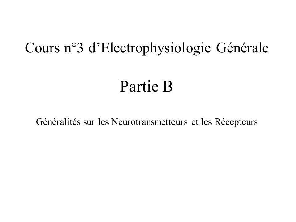 Cours n°3 dElectrophysiologie Générale Partie B Généralités sur les Neurotransmetteurs et les Récepteurs