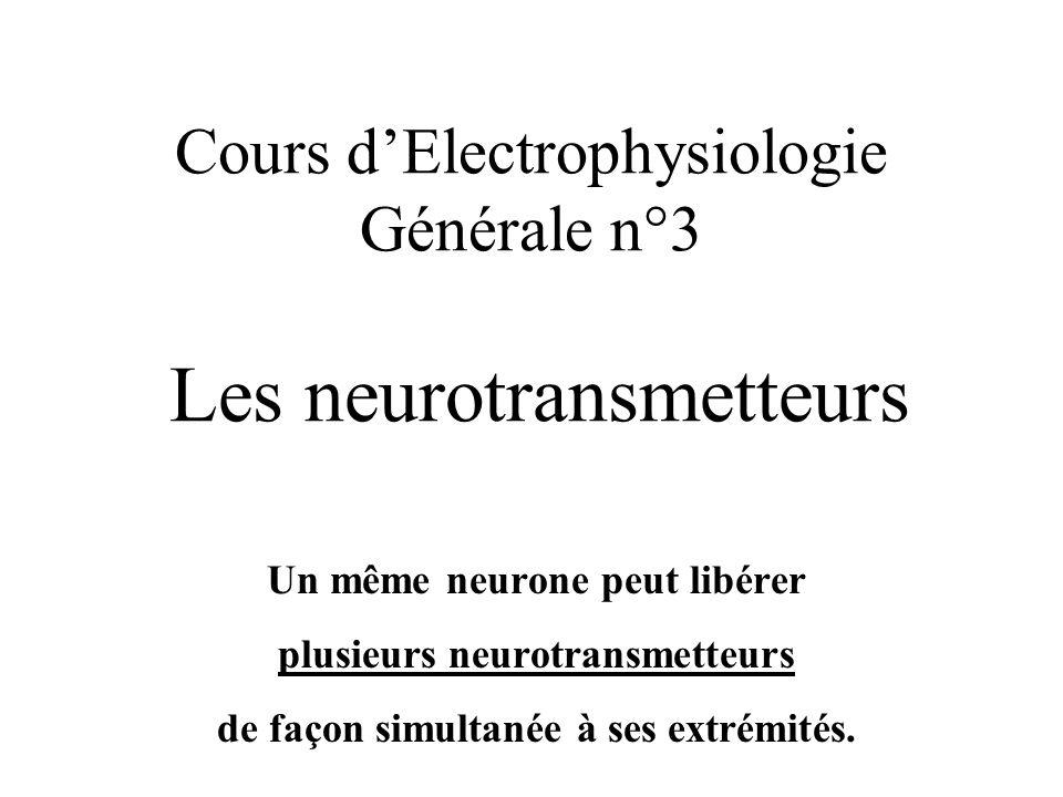 Cours dElectrophysiologie Générale 5 critères doivent être satisfaits pour quune molécule soit Identifiée comme neurotransmetteur (NT) : 1/ présence du NT putatif dans lélément présynaptique 2/ synthèse : les précurseurs et les enzymes nécessaires à la synthèse du NT putatif sont présents ds lélt présynaptique 3/ libération : le NT putatif est libéré en réponse à lactivation du neurone présynaptique et en quant.